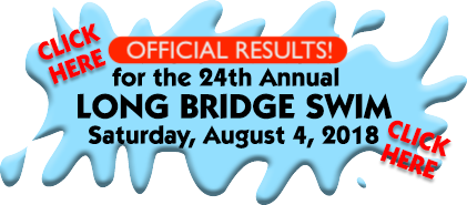 Results for 2018 swim